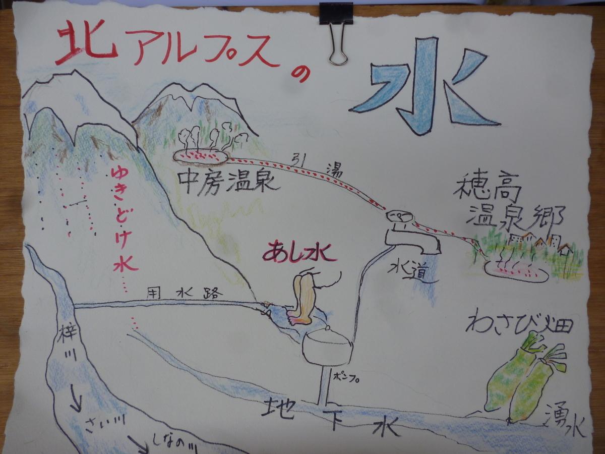 f:id:murayama147:20200702180348j:plain