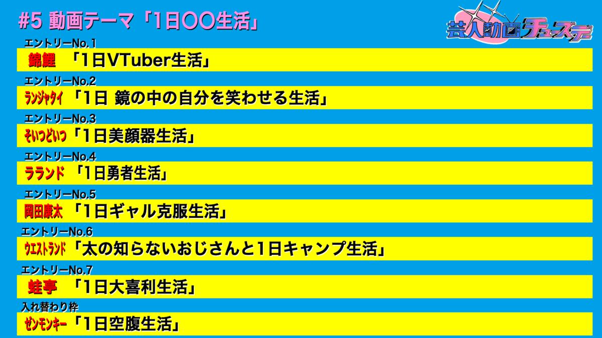 f:id:muriko:20210509235839j:plain