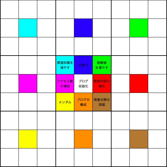 f:id:murmur_ma:20200816171105p:plain
