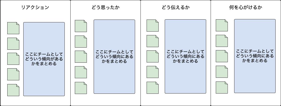 f:id:muroki-masanori:20190529180630p:plain