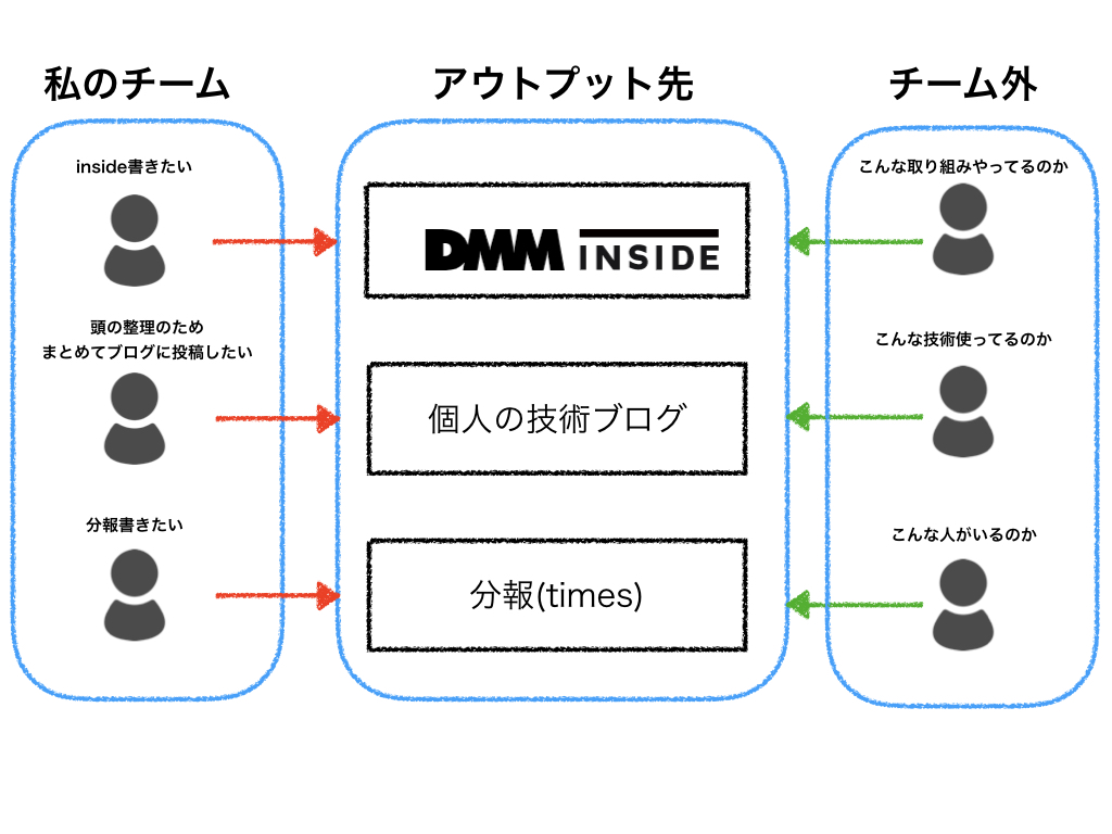 f:id:muroki-masanori:20190730140744j:plain