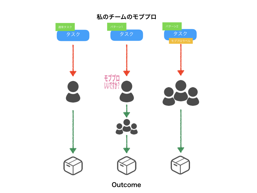 f:id:muroki-masanori:20190806112516j:plain
