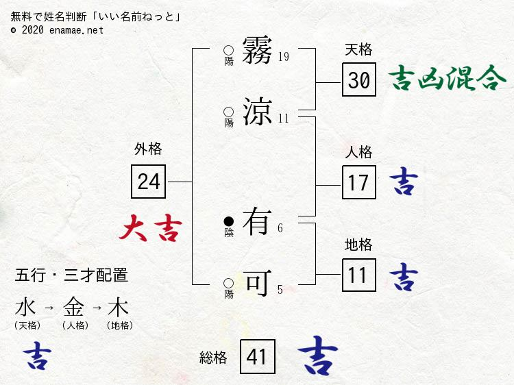 f:id:muryoari:20200101184103j:plain
