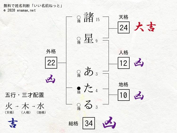 f:id:muryoari:20200101185002j:plain