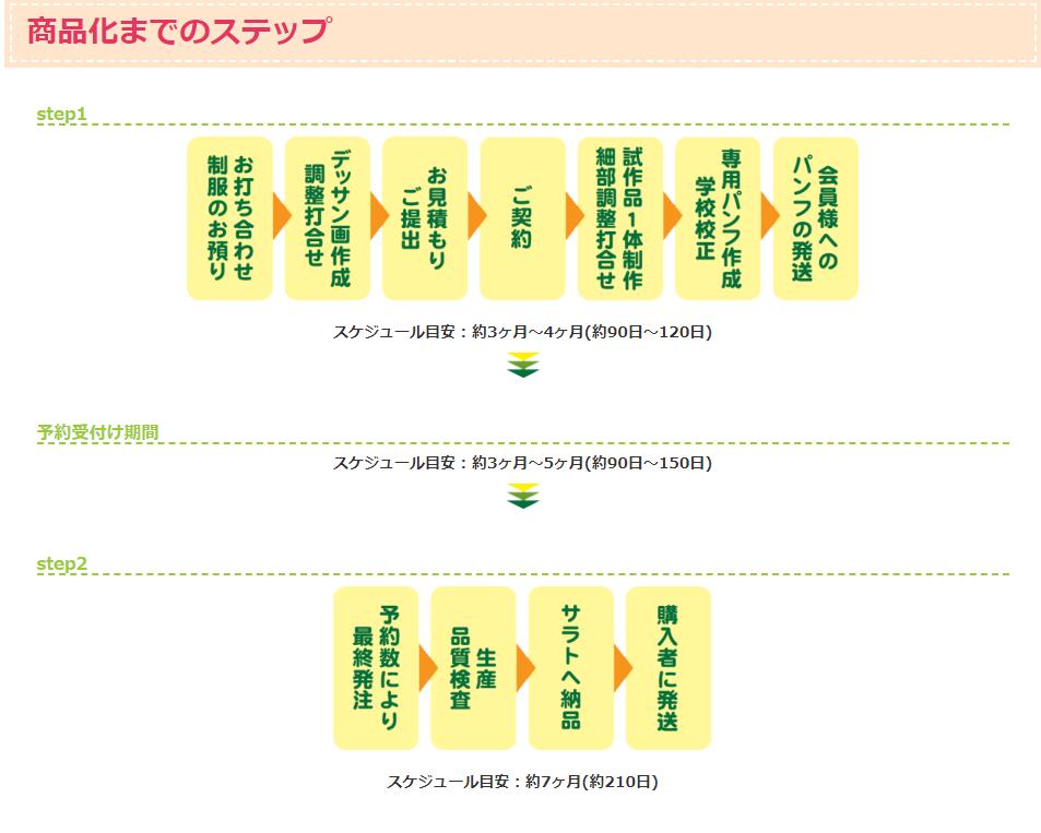 f:id:muryoari:20200111213932p:plain