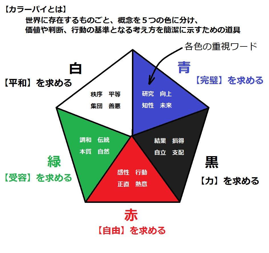 f:id:muryoari:20200509113139j:plain