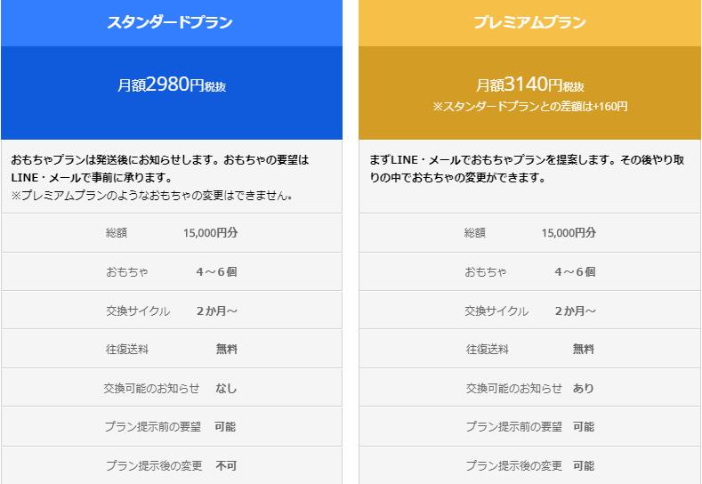 f:id:muryoari:20200514212502p:plain