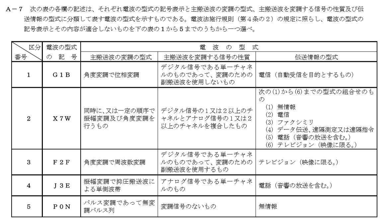 f:id:musen_shikaku:20190714215537p:plain