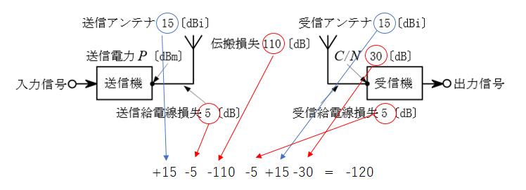f:id:musen_shikaku:20190714235450p:plain