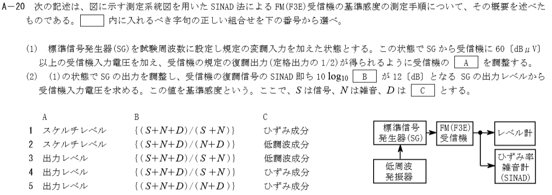 f:id:musen_shikaku:20191103193152p:plain