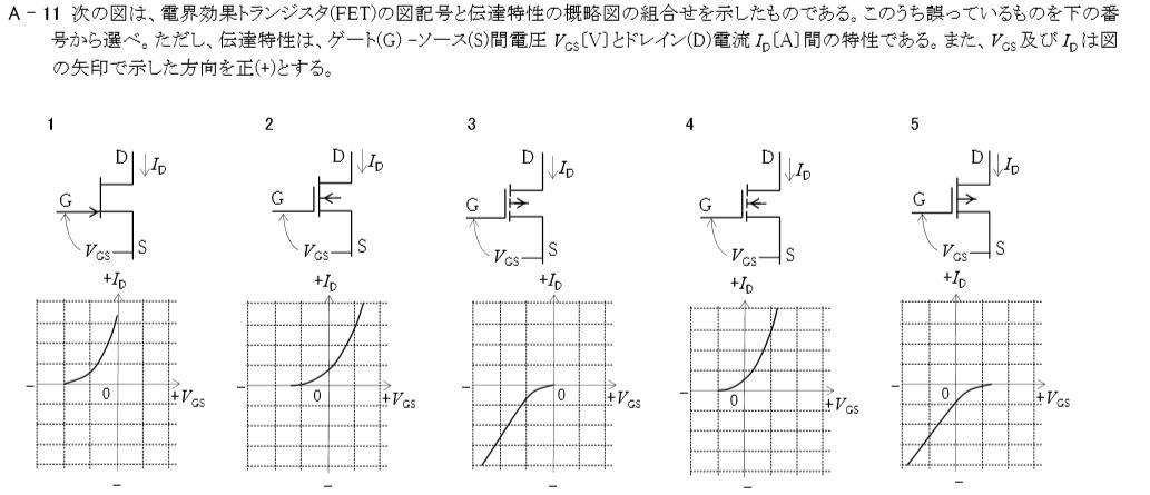 f:id:musen_shikaku:20191207182833p:plain