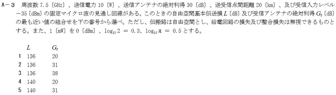 f:id:musen_shikaku:20191230195456p:plain