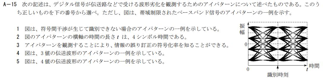 f:id:musen_shikaku:20200723193935p:plain