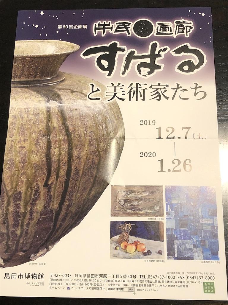f:id:museology-tan:20200115204339j:image