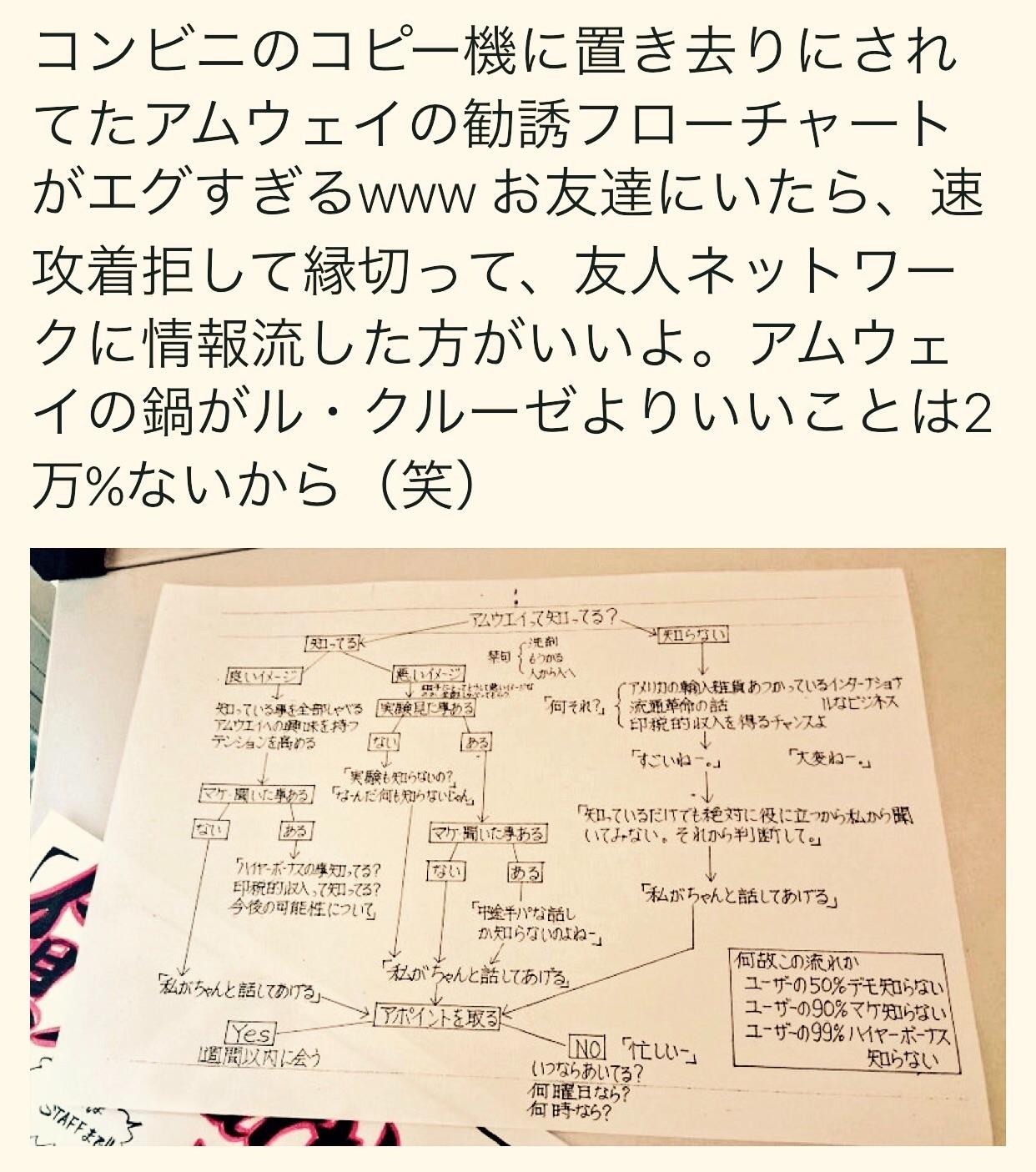 f:id:mushimushi06:20170210213204j:image