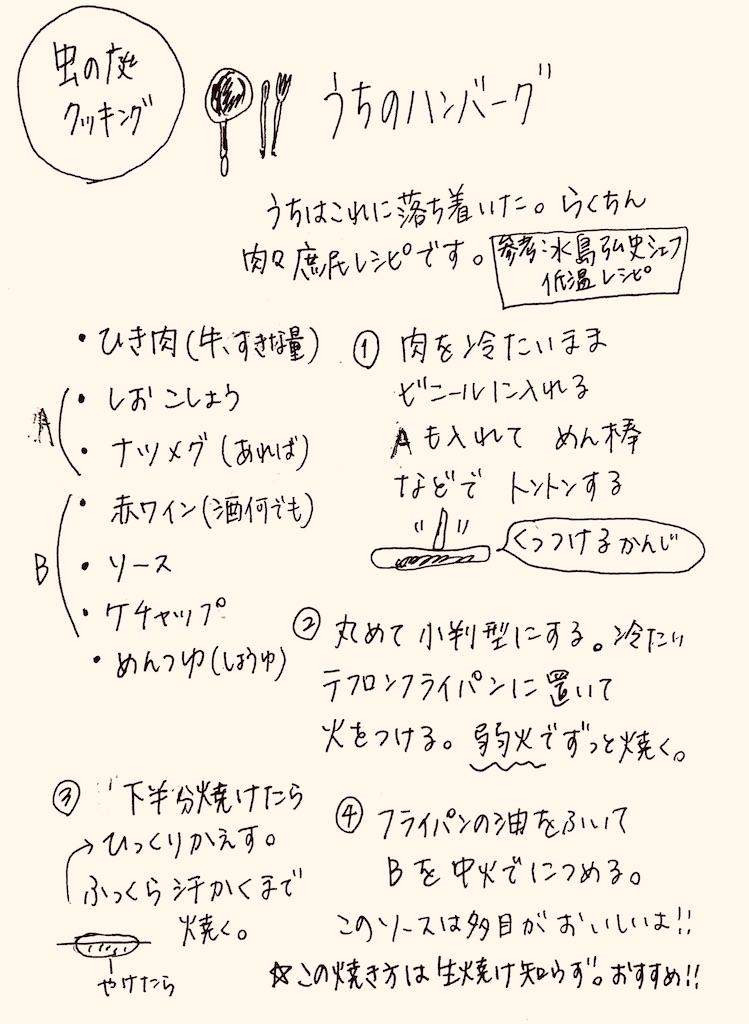 f:id:mushinoniwa:20201108092832j:image