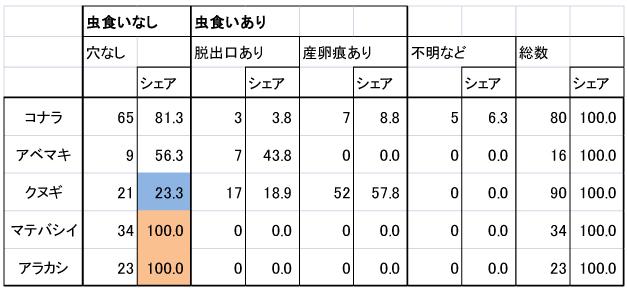f:id:mushitomo:20161117003638j:plain