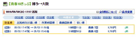 博多ー大阪 時刻表