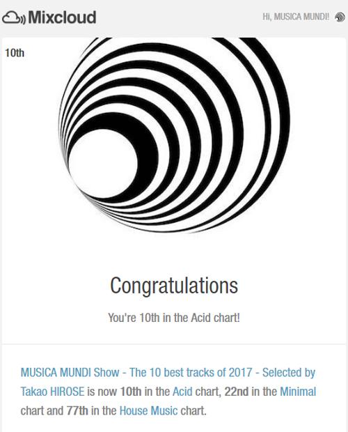 f:id:musicamundi:20180104113901j:plain