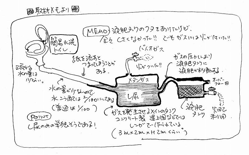 f:id:musikusanouen:20110210225242j:image:h250