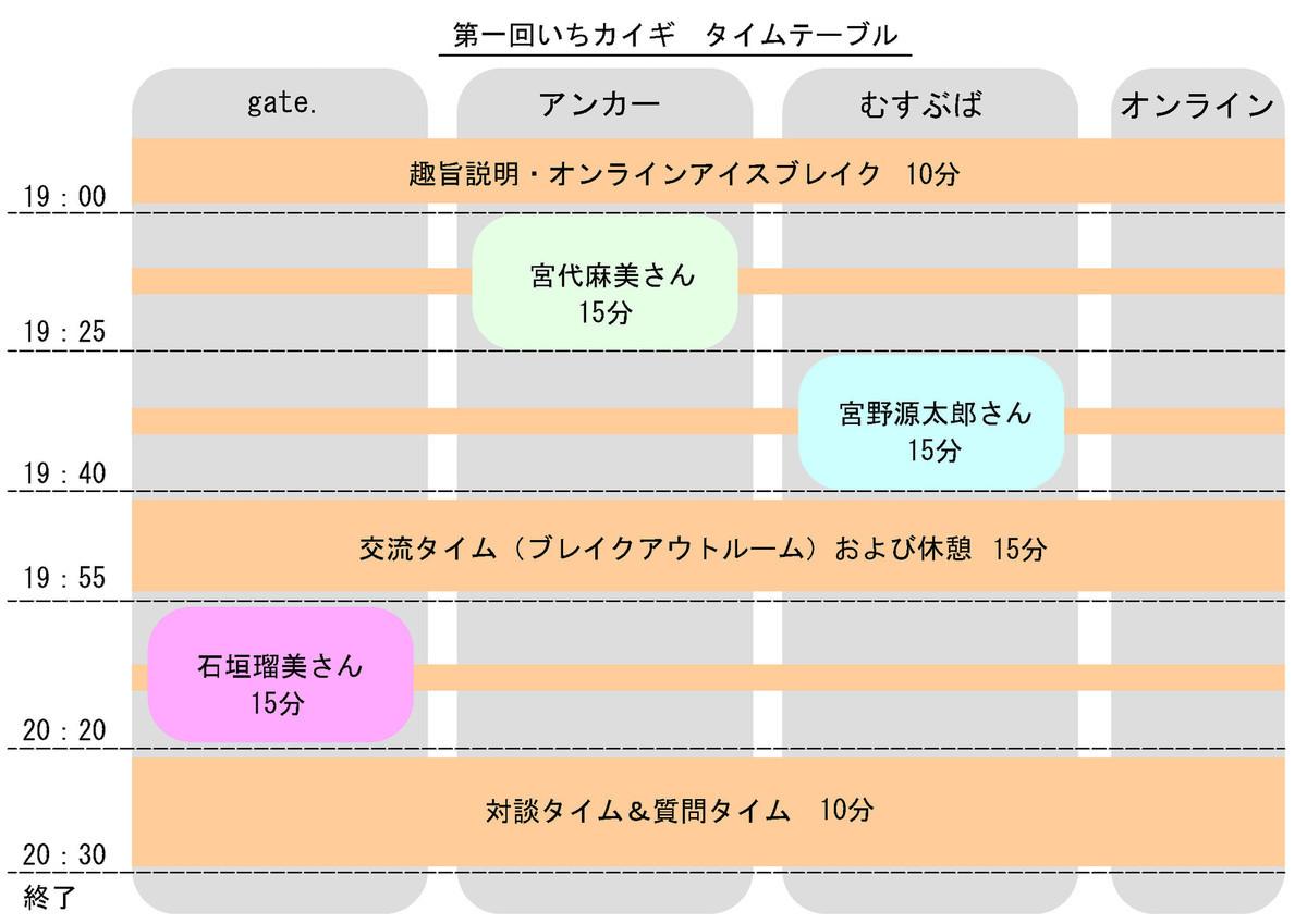 f:id:mussel:20201214130330j:plain