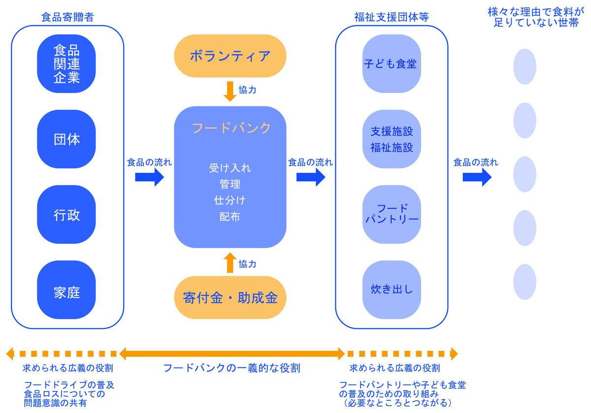 f:id:mussel:20210530134929j:plain