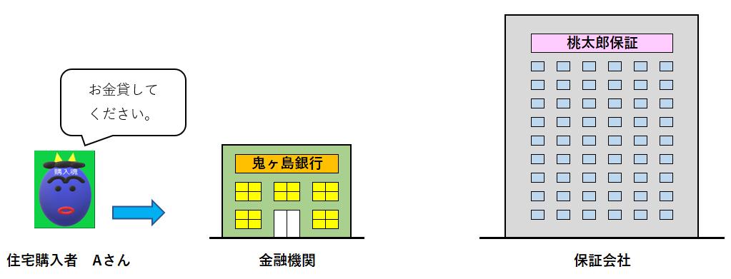 f:id:musubima-san:20190310165618p:plain