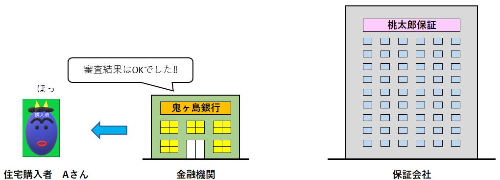 f:id:musubima-san:20190310170234p:plain