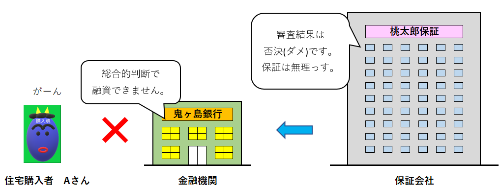 f:id:musubima-san:20190310170627p:plain