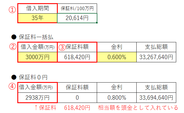 f:id:musubima-san:20190310171720p:plain