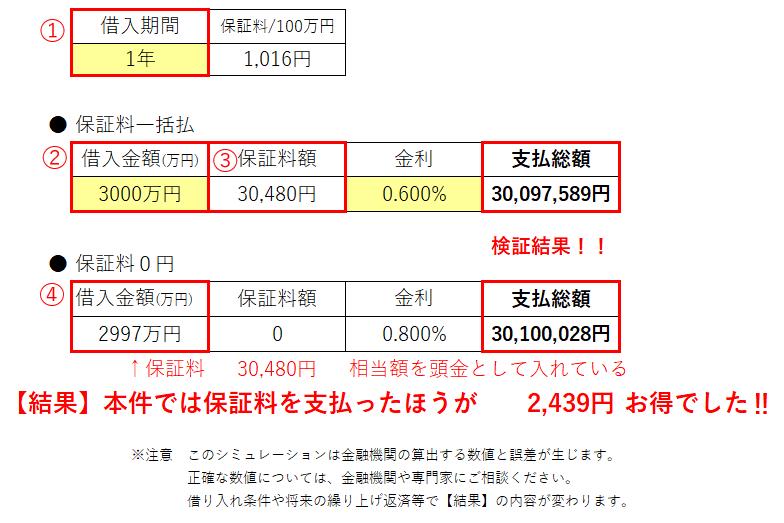 f:id:musubima-san:20190310172513p:plain