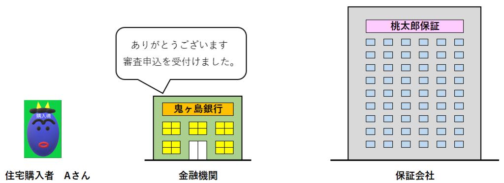 f:id:musubima-san:20190310174341p:plain