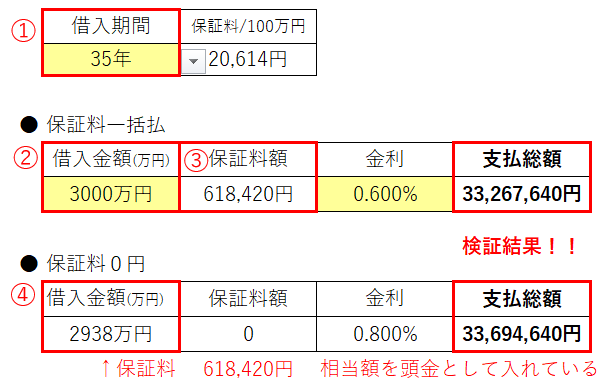f:id:musubima-san:20190310175144p:plain