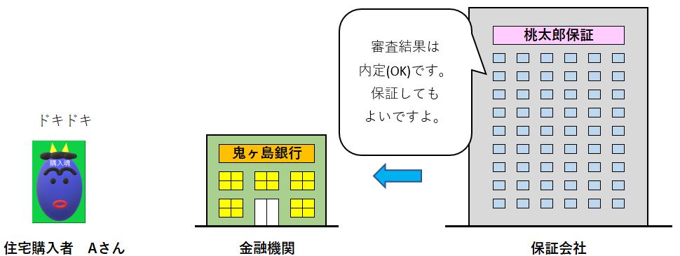 f:id:musubima-san:20190310222349p:plain