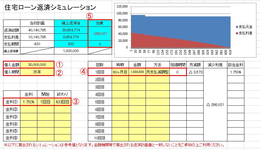 f:id:musubima-san:20190310233326p:plain