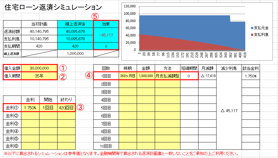 f:id:musubima-san:20190310234207p:plain