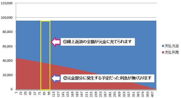 f:id:musubima-san:20190311143618p:plain