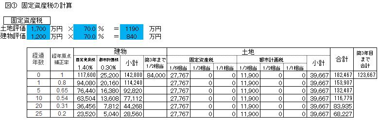 f:id:musubima-san:20190313234719p:plain