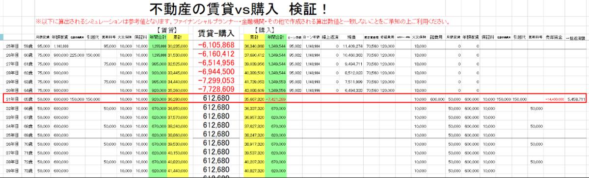 f:id:musubima-san:20190314002600p:plain