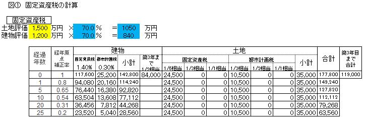 f:id:musubima-san:20190314105611p:plain