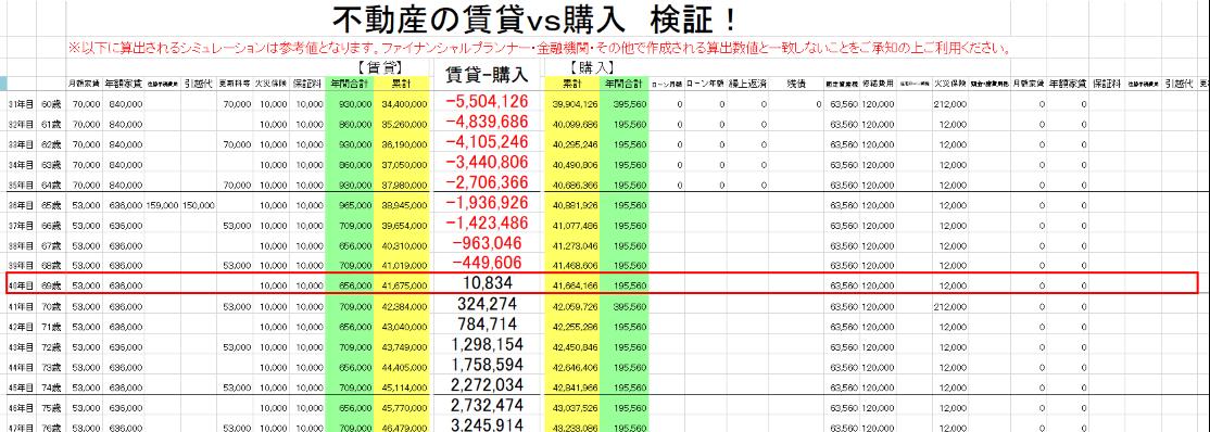 f:id:musubima-san:20190314112357p:plain