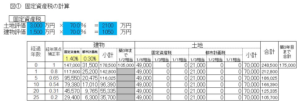 f:id:musubima-san:20190315140649p:plain