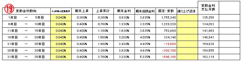 f:id:musubima-san:20190315145829p:plain