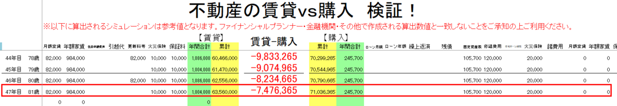 f:id:musubima-san:20190315174205p:plain