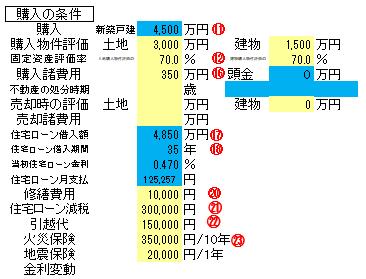 f:id:musubima-san:20190316133827p:plain