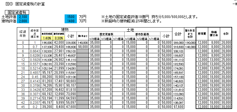 f:id:musubima-san:20190316134600p:plain