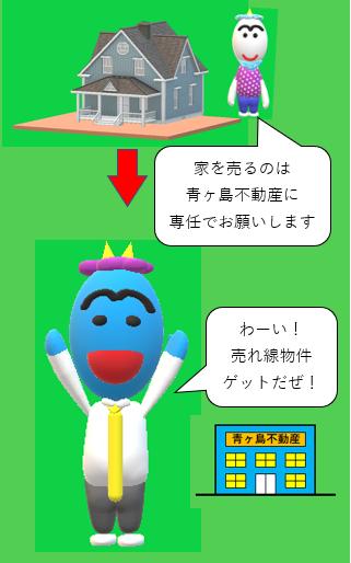 f:id:musubima-san:20190323093441p:plain