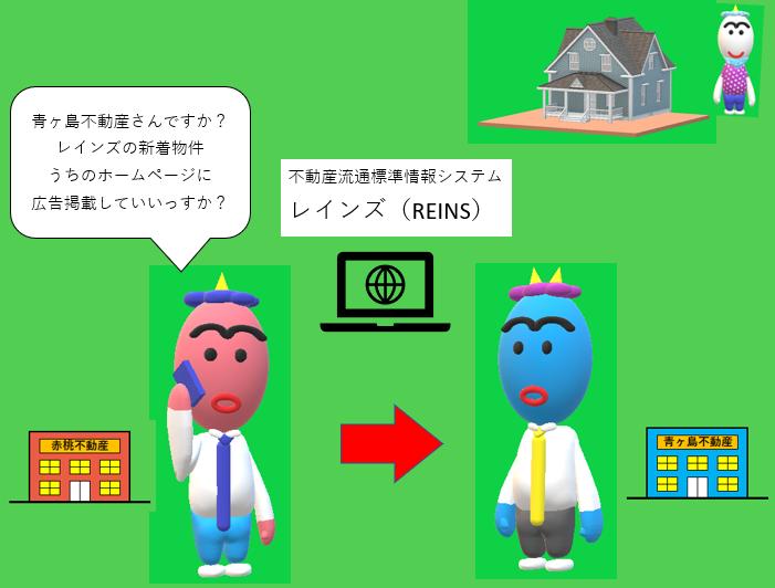 f:id:musubima-san:20190323100956p:plain
