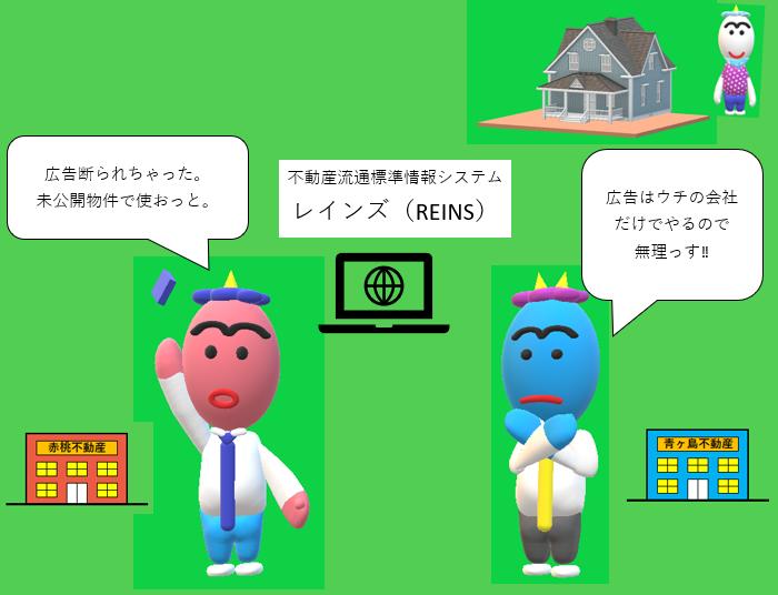 f:id:musubima-san:20190323115726p:plain