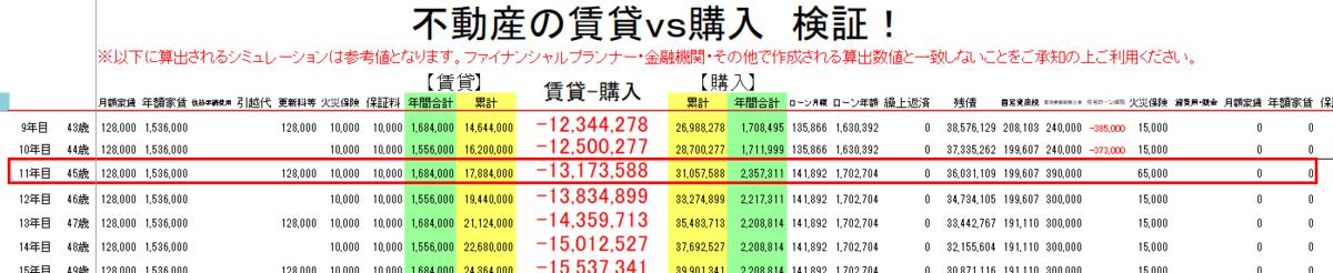 f:id:musubima-san:20190324233036p:plain
